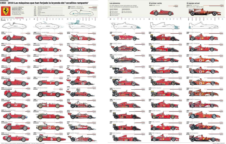 f1cars_50-0911